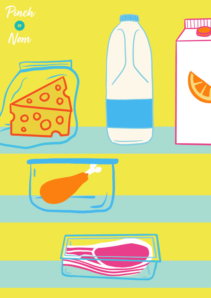 Top Tips for Food Safety and Hygiene - Pinch of Nom Slimming Recipes